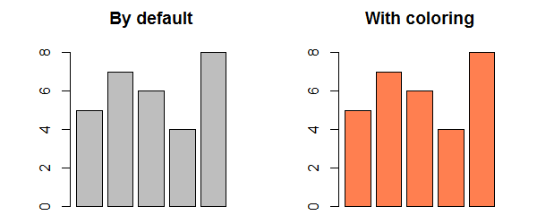 Coloring A Bar Plot In R